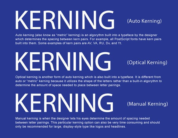 Auto Kerning / Manual Kerning