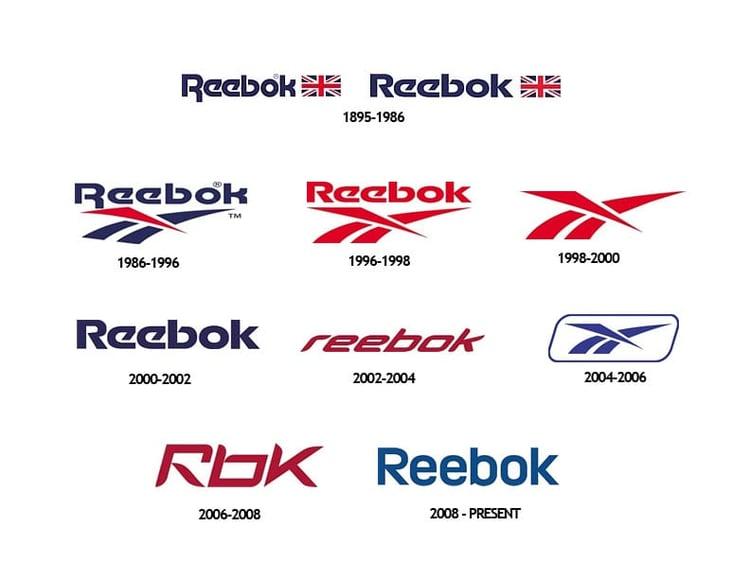 Timeless logo design examples