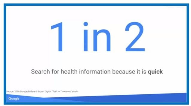 Healthcare Marketing information must be quick