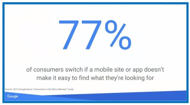 Healthcare Marketing must make mobile easy