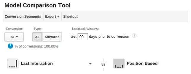 Google Analytics Attribution Model Comparison Tool