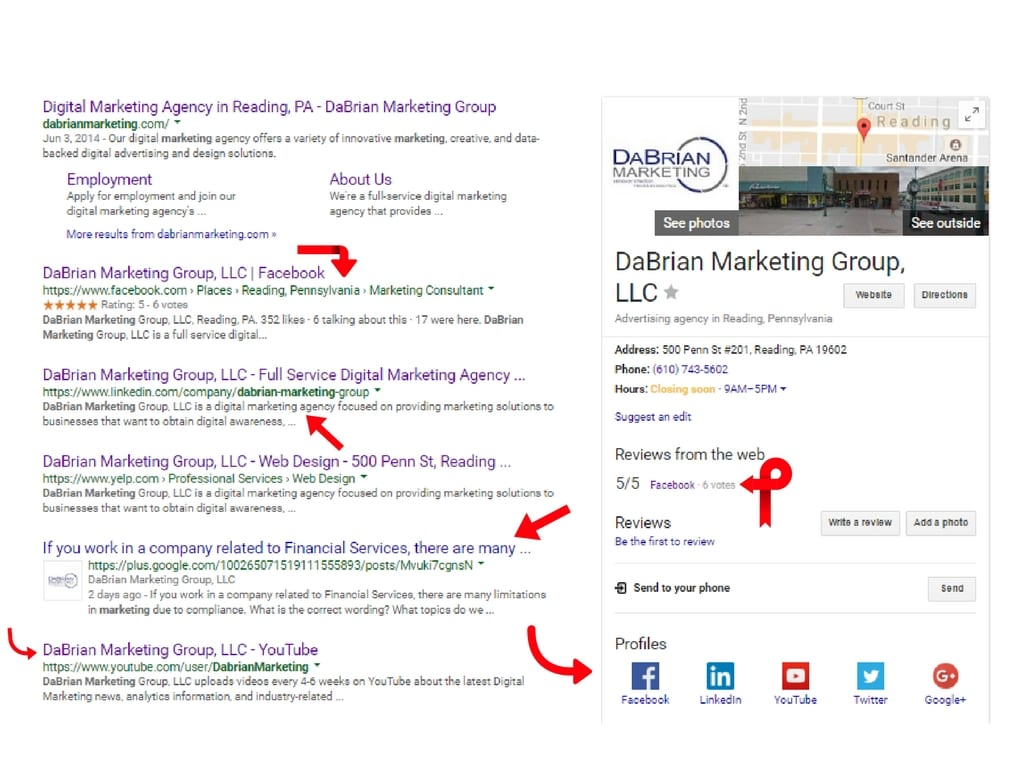 Social media's influence on organic search results