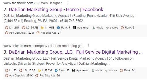organic social results
