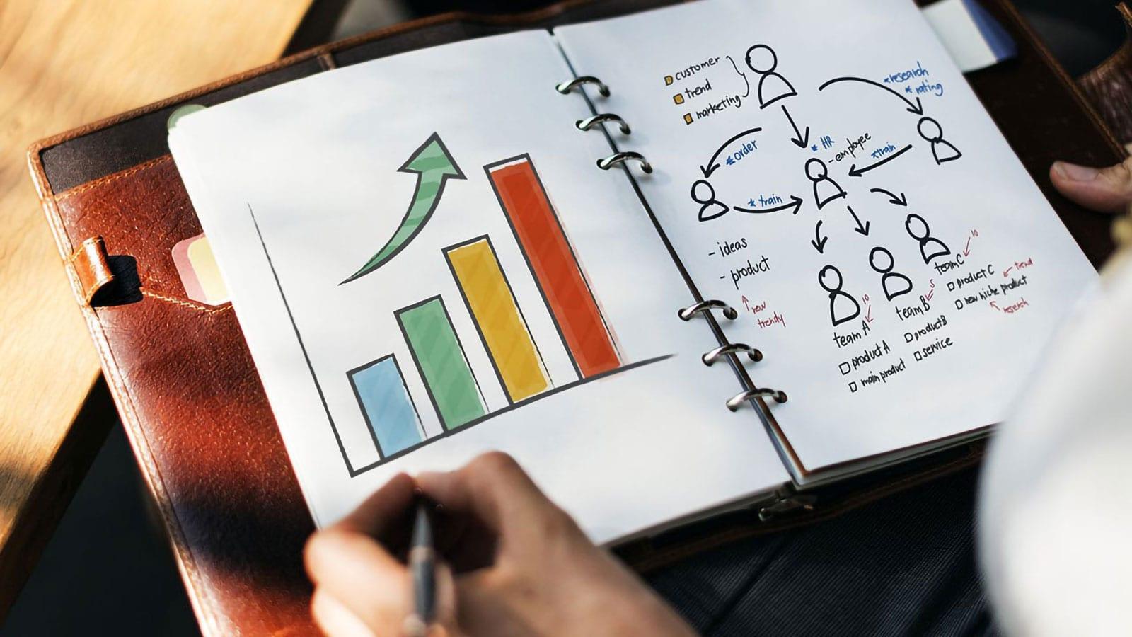 5 Tips to Measuring B2B Marketing Initiatives