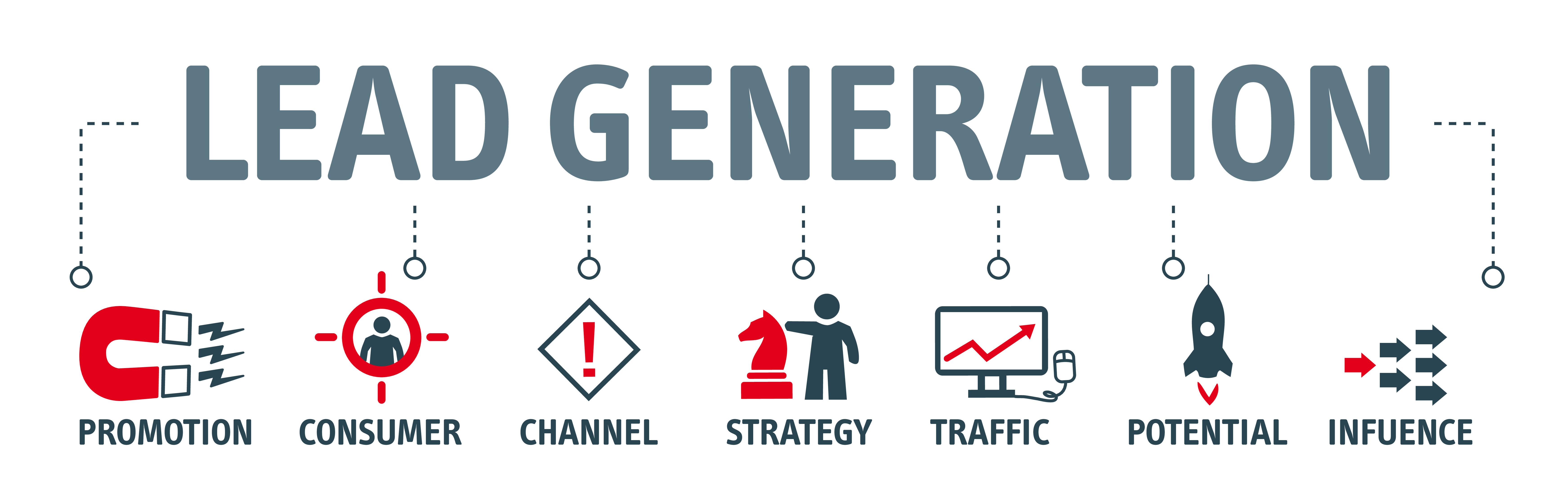 2021 Top Lead Generation Tools