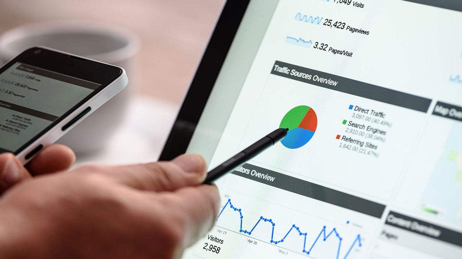 The Importance Of Optimizing Your Business' Local Listings