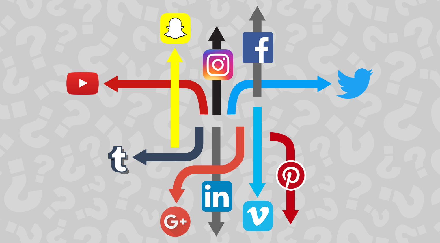 How to Foster Lead Generation with Social Media